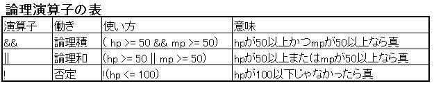 C_0012