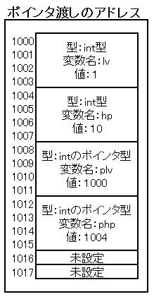 C_0042