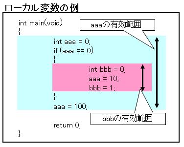 C_0047