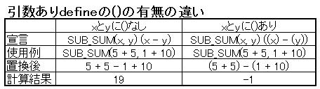 C_0049