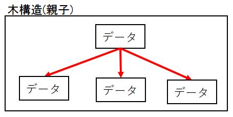algorithm_0004