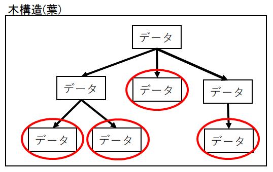 algorithm_0005