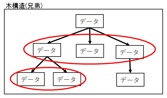 algorithm_0006