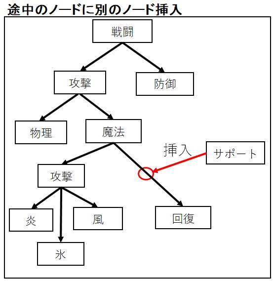 algorithm_0010