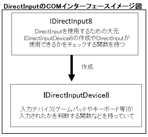 directx_0034