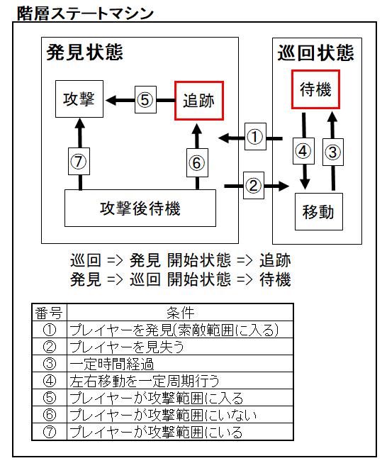 game_ai_0003