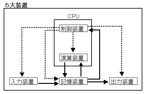hardware_001