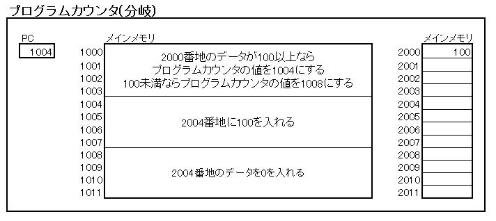 hardware_006