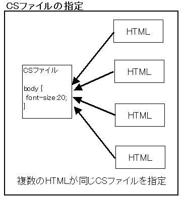html_css_0008