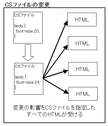 html_css_0009