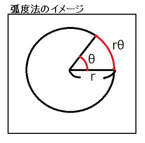 math_0029