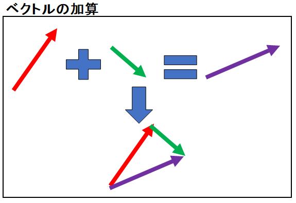 math_0041