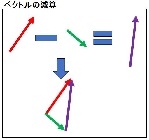 math_0042