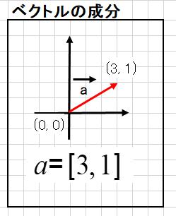 math_0045