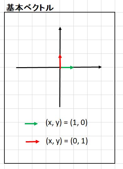 math_0050