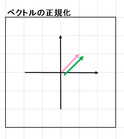 math_0054