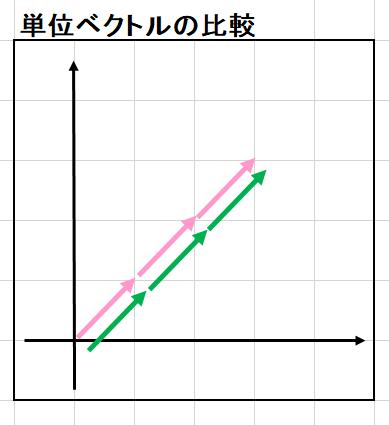 math_0055