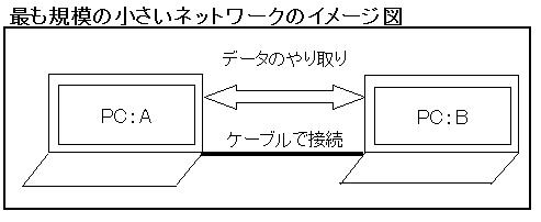 network_0001