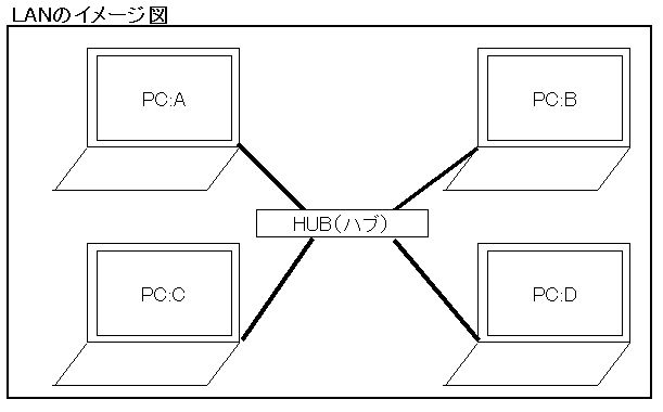 network_0002
