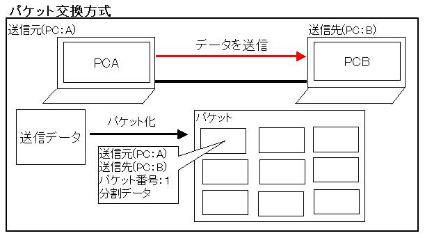 network_0004