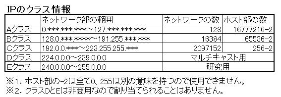 network_0009