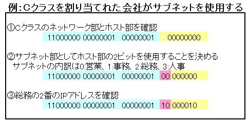 network_0010