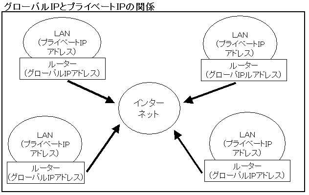 network_0012