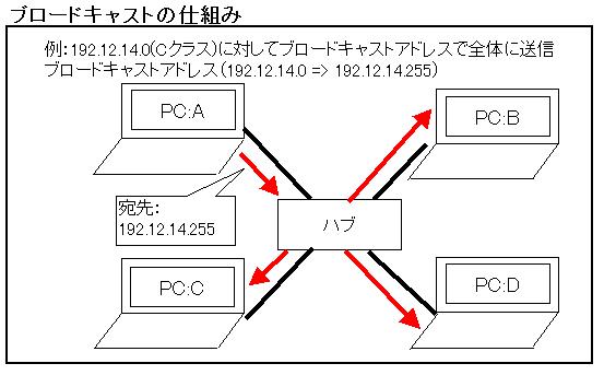 network_0014