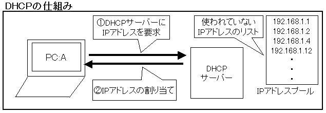 network_0015