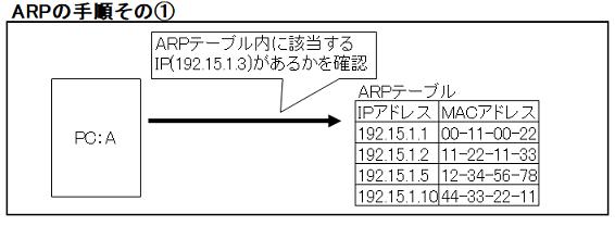 network_0021