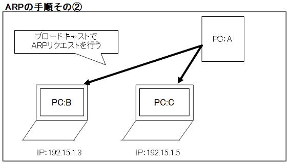 network_0022