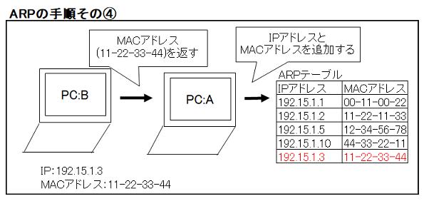 network_0024