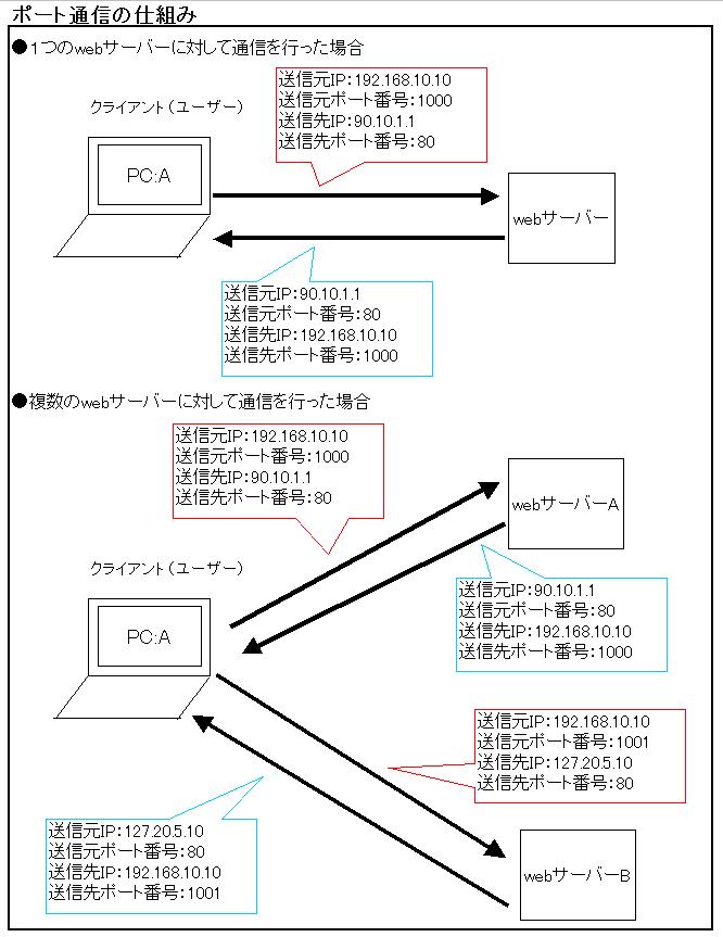 network_0025