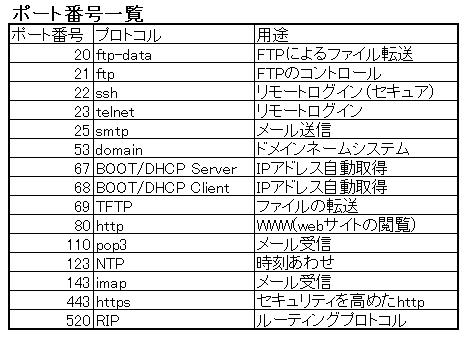network_0026