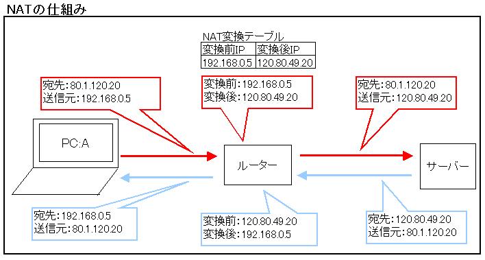 network_0027