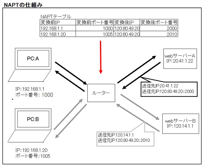 network_0028