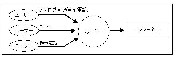 network_0031