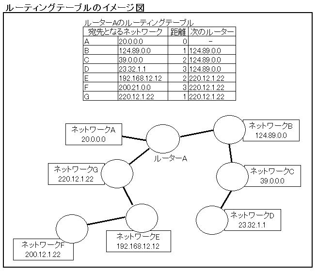 network_0032