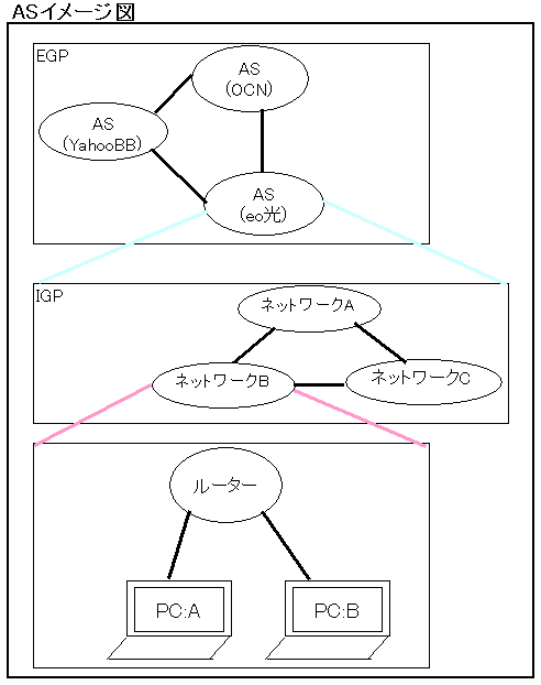 network_0033