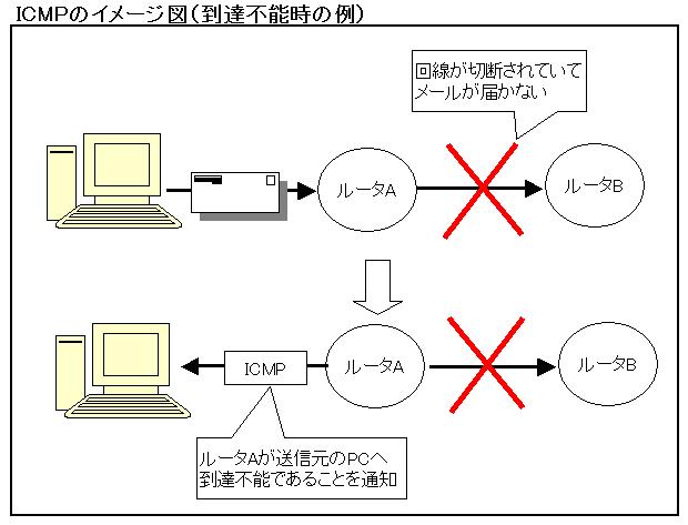 network_0036