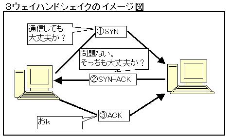 network_0038