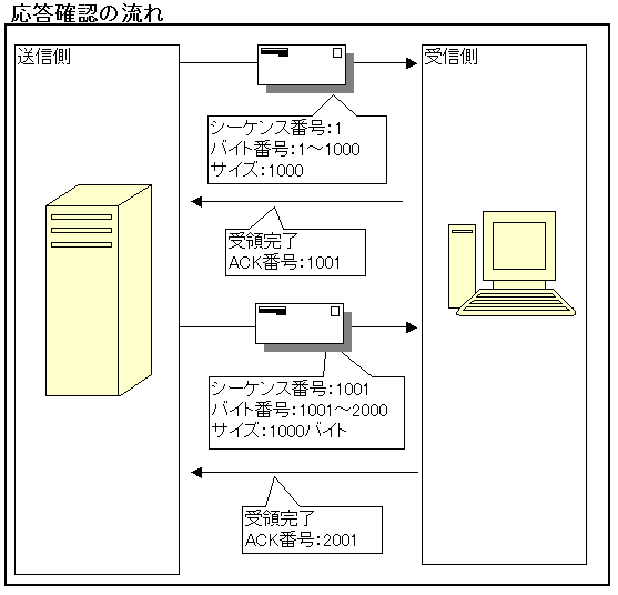 network_0039