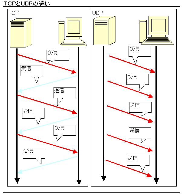 network_0040