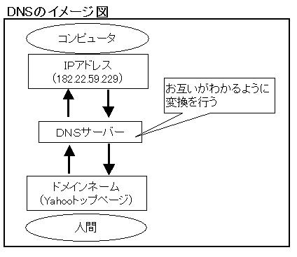 network_0041