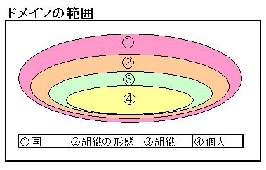 network_0042