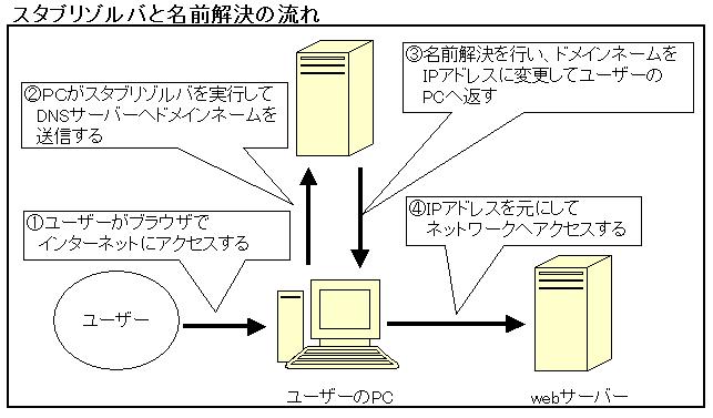 network_0043