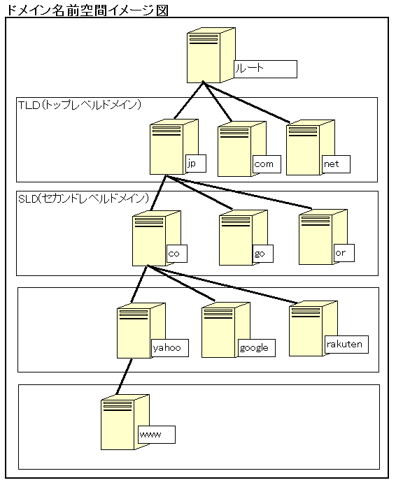 network_0044