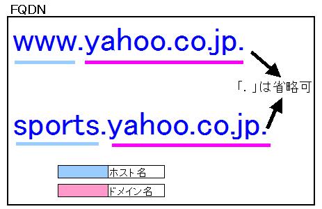 network_0045