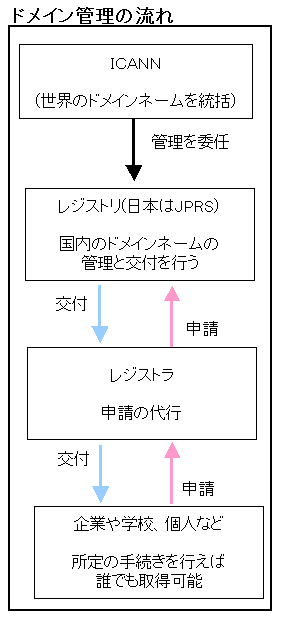 network_0046