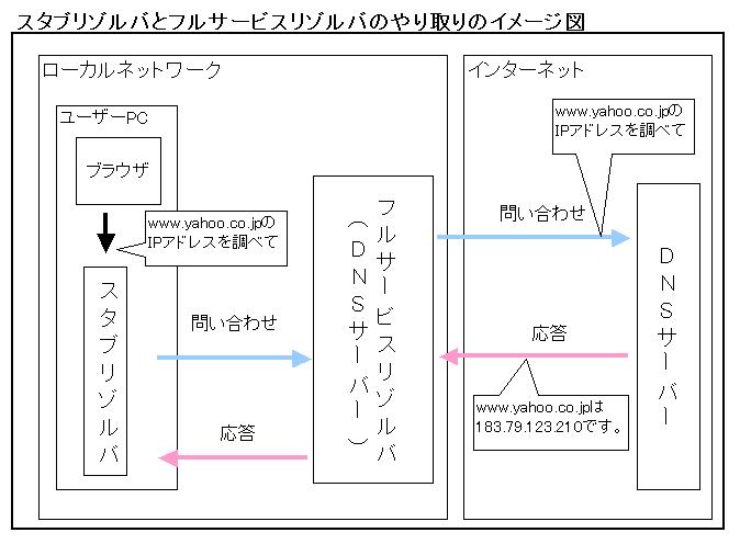 network_0047